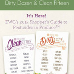 Real Food on a Budget: Dirty Dozen & Clean Fifteen