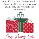 Support Your Community, Shop Locally